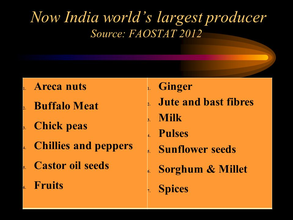 India 2 nd largest producer of: 1.Wheat 2.Rice 3.Vegetables, Garlic, Onions 4.Sugar cane 5.Groundnuts 6.Lentils, Peas, green gram 7.Sesame seed 1.Silk 2.Tea 3.Potato 4.Cotton lint, Cottonseed 5.Nutmeg &Cardamoms 6.Goat Meat 7.Cashew nuts