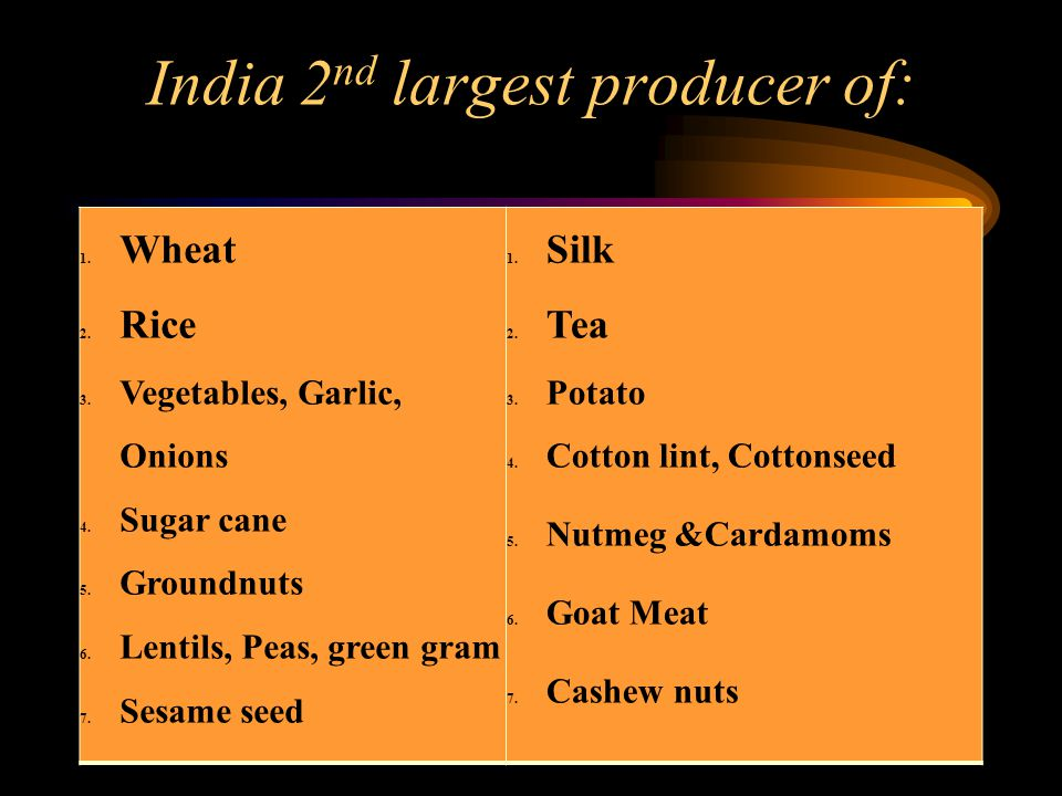 India 2 nd largest producer of: 1.Wheat 2.Rice 3.Vegetables, Garlic, Onions 4.Sugar cane 5.Groundnuts 6.Lentils, Peas, green gram 7.Sesame seed 1.Silk