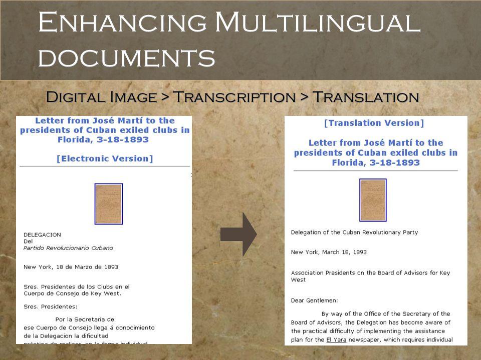 Enhancing Multilingual documents Digital Image > Transcription > Translation