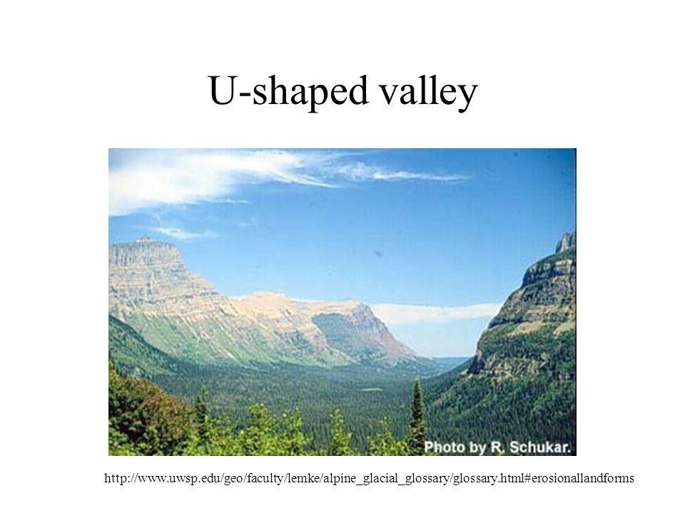 U-shaped valley http://www.uwsp.edu/geo/faculty/lemke/alpine_glacial_glossary/glossary.html#erosionallandforms
