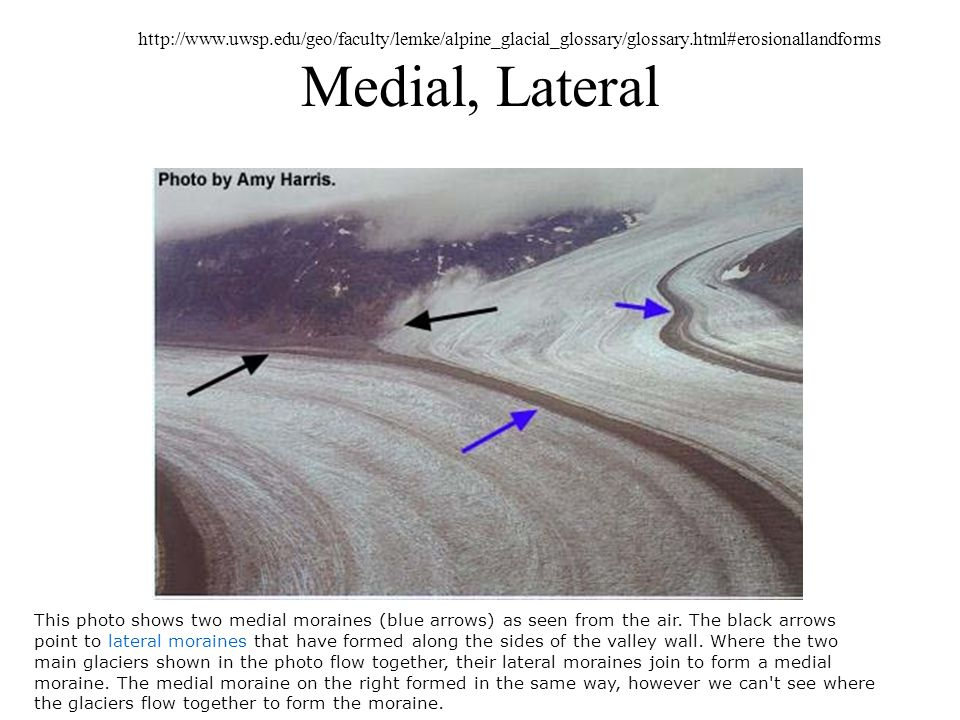 Medial, Lateral This photo shows two medial moraines (blue arrows) as seen from the air.