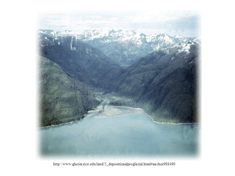 http://www.glacier.rice.edu/land/5_depositionalproglacial.html#anchor988490