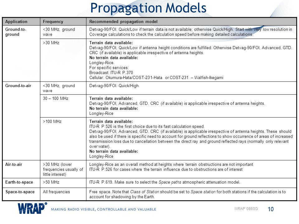 Propagation Models 10 WRAP 0860G ApplicationFrequencyRecommended propagation model Ground-to- ground <30 MHz, ground wave Detvag-90/FOI. Quick/Low if