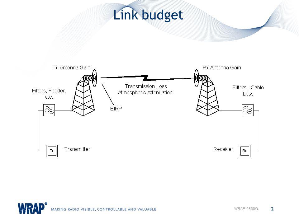 Link budget 3 WRAP 0860G