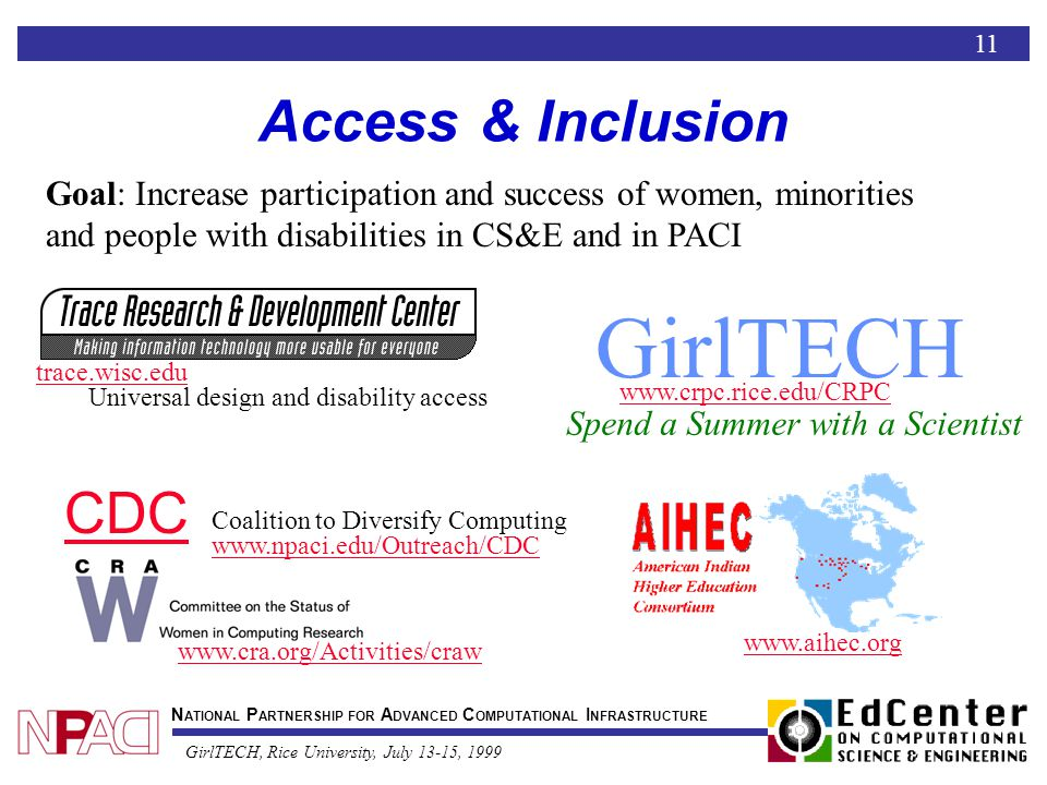 N ATIONAL P ARTNERSHIP FOR A DVANCED C OMPUTATIONAL I NFRASTRUCTURE GirlTECH, Rice University, July 13-15, 1999 Access & Inclusion Goal: Increase participation and success of women, minorities and people with disabilities in CS&E and in PACI Universal design and disability access trace.wisc.edu CDC Coalition to Diversify Computing www.npaci.edu/Outreach/CDC www.cra.org/Activities/craw GirlTECH www.crpc.rice.edu/CRPC Spend a Summer with a Scientist www.aihec.org 11