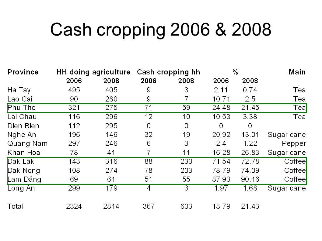 Cash cropping 2006 & 2008