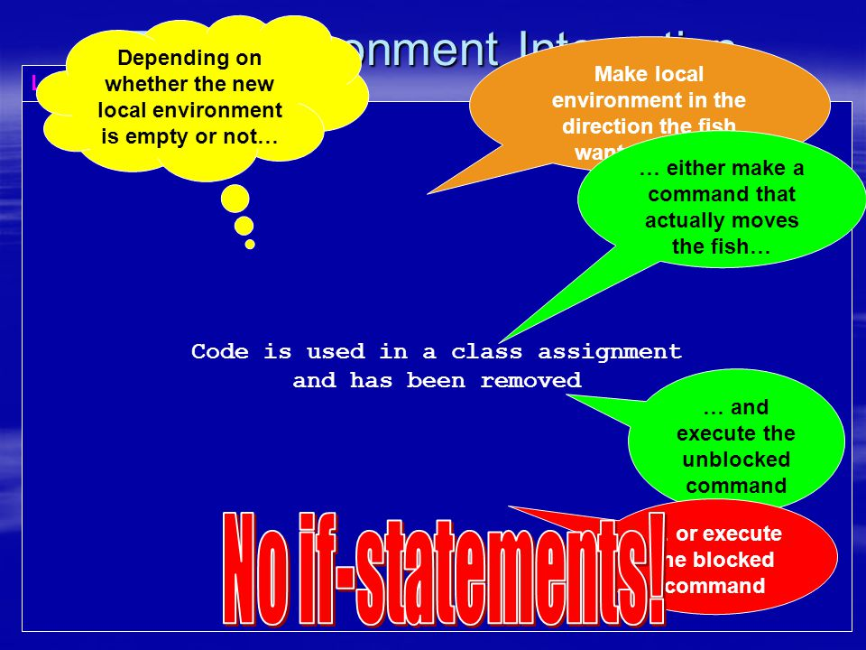 Fish-Environment Interaction Code is used in a class assignment and has been removed LocalEnvironment Class Make local environment in the direction the fish wants to move … either make a command that actually moves the fish… Depending on whether the new local environment is empty or not… … and execute the unblocked command … or execute the blocked command