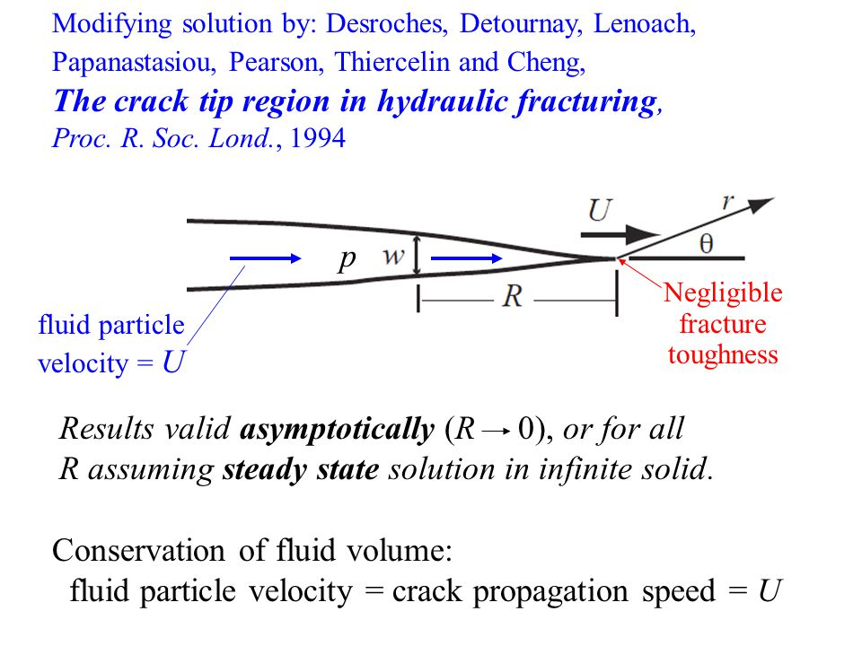 Modifying solution by: Desroches, Detournay, Lenoach, Papanastasiou, Pearson, Thiercelin and Cheng, The crack tip region in hydraulic fracturing, Proc