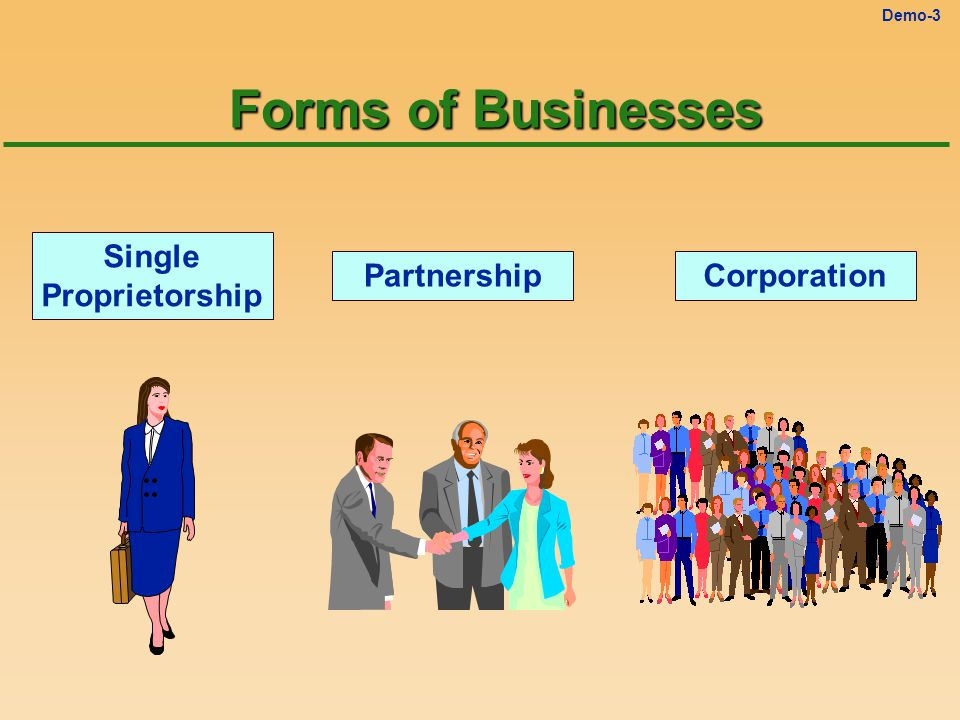 Demo-3 Forms of Businesses Single Proprietorship PartnershipCorporation