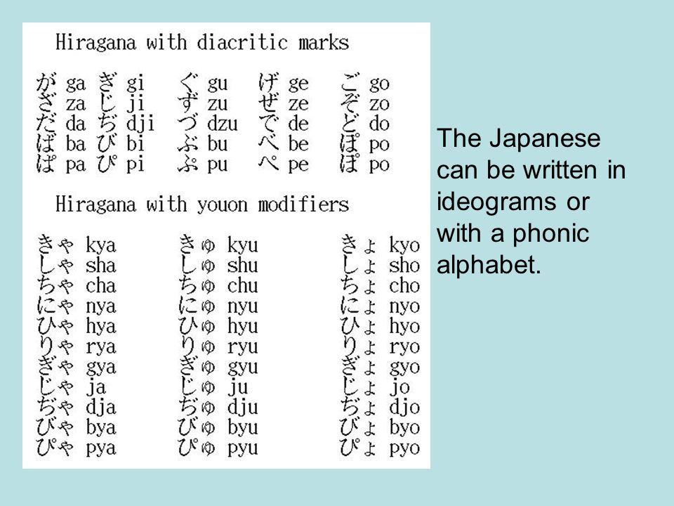 Languages – Both Chinese and Japanese are based on ideograms—pictorial characters.