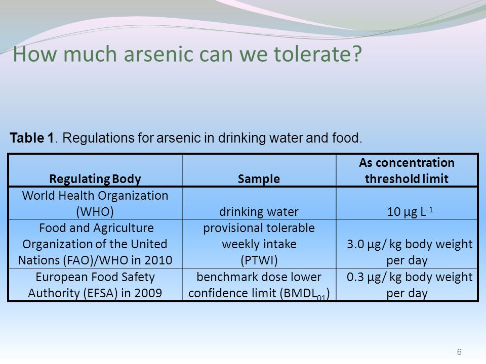 How much arsenic can we tolerate. Table 1. Regulations for arsenic in drinking water and food.