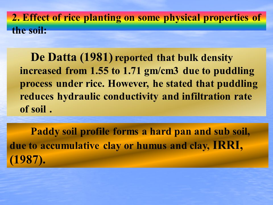 De Datta (1981) reported that bulk density increased from 1.55 to 1.71 gm/cm3 due to puddling process under rice.