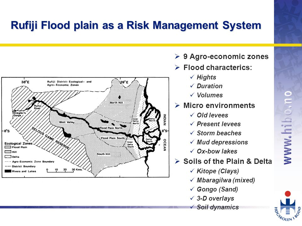 OMJ-98 Rufiji Flood plain as a Risk Management System  9 Agro-economic zones  Flood characterics: Hights Duration Volumes  Micro environments Old levees Present levees Storm beaches Mud depressions Ox-bow lakes  Soils of the Plain & Delta Kitope (Clays) Mbaragilwa (mixed) Gongo (Sand) 3-D overlays Soil dynamics