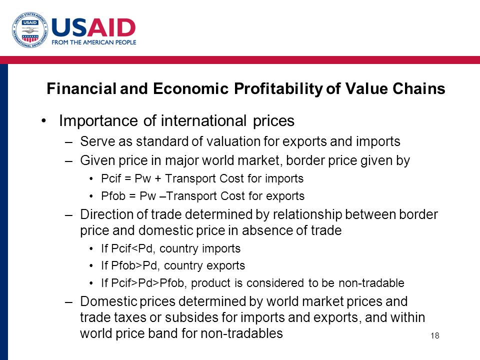 Financial and Economic Profitability of Value Chains Importance of international prices –Serve as standard of valuation for exports and imports –Given