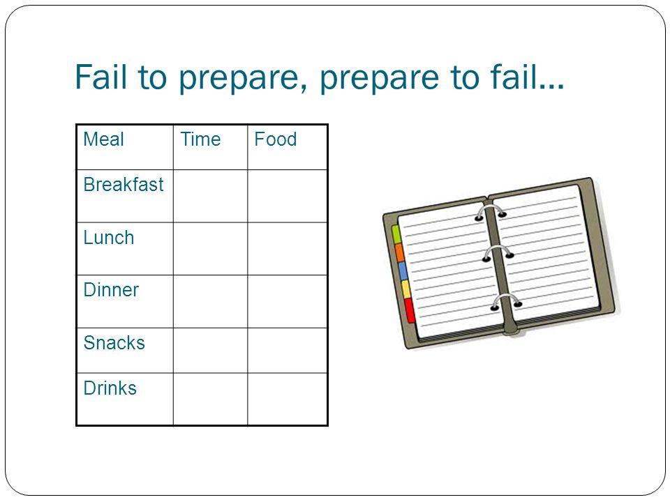 Fail to prepare, prepare to fail… MealTimeFood Breakfast Lunch Dinner Snacks Drinks