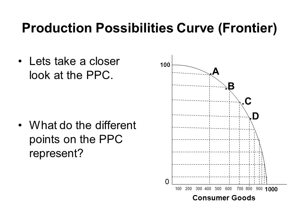 Production Possibilities Curve (Frontier) The bowed nature of the PPC is due to INCREASING OPPORTUNITY COSTS Not all resources are adaptable to alternative uses.