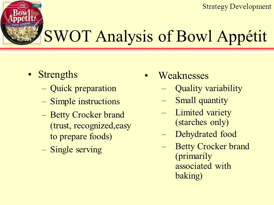 SWOT Analysis of Bowl Appétit Strengths –Quick preparation –Simple instructions –Betty Crocker brand (trust, recognized,easy to prepare foods) –Single serving Weaknesses –Quality variability –Small quantity –Limited variety (starches only) –Dehydrated food –Betty Crocker brand (primarily associated with baking) Strategy Development