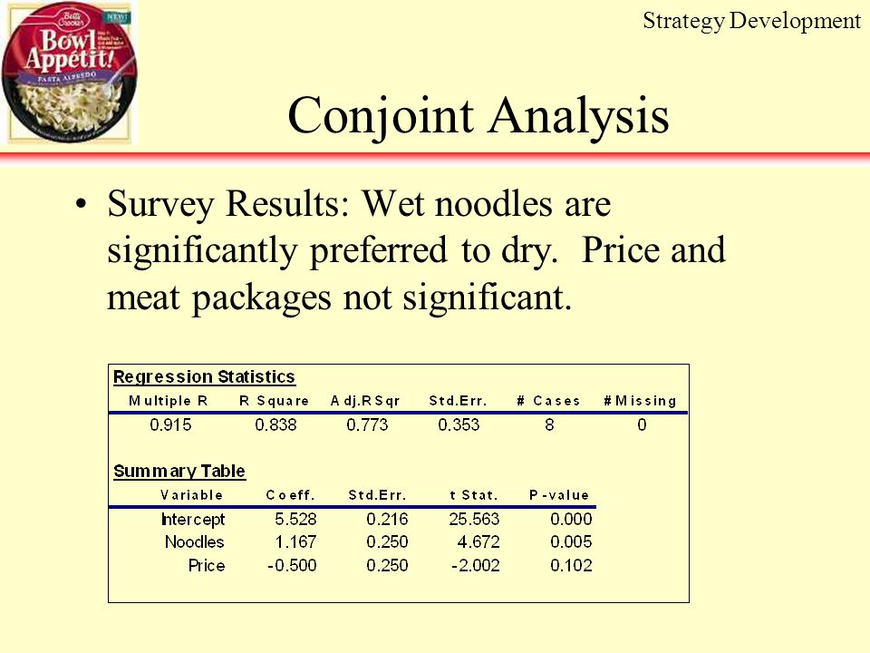 Conjoint Analysis Survey Results: Wet noodles are significantly preferred to dry.