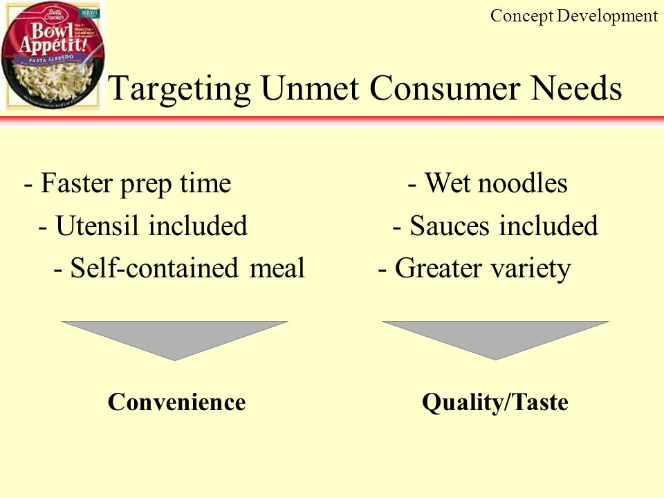 Targeting Unmet Consumer Needs - Faster prep time - Utensil included - Self-contained meal Convenience - Wet noodles - Sauces included - Greater variety Quality/Taste Concept Development