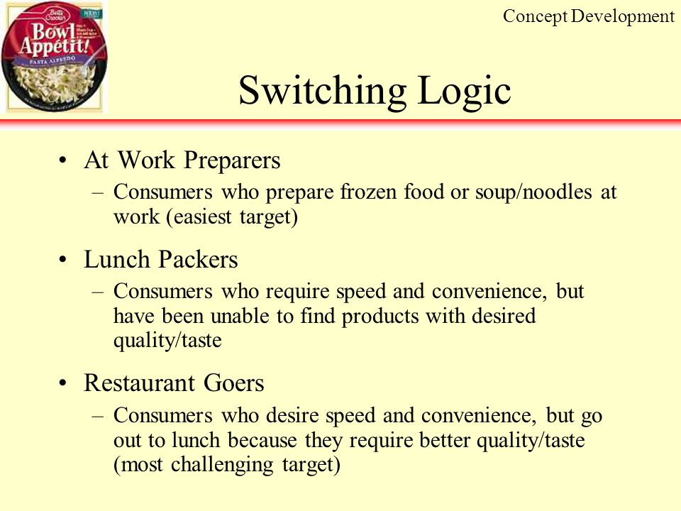 Switching Logic At Work Preparers –Consumers who prepare frozen food or soup/noodles at work (easiest target) Lunch Packers –Consumers who require speed and convenience, but have been unable to find products with desired quality/taste Restaurant Goers –Consumers who desire speed and convenience, but go out to lunch because they require better quality/taste (most challenging target) Concept Development