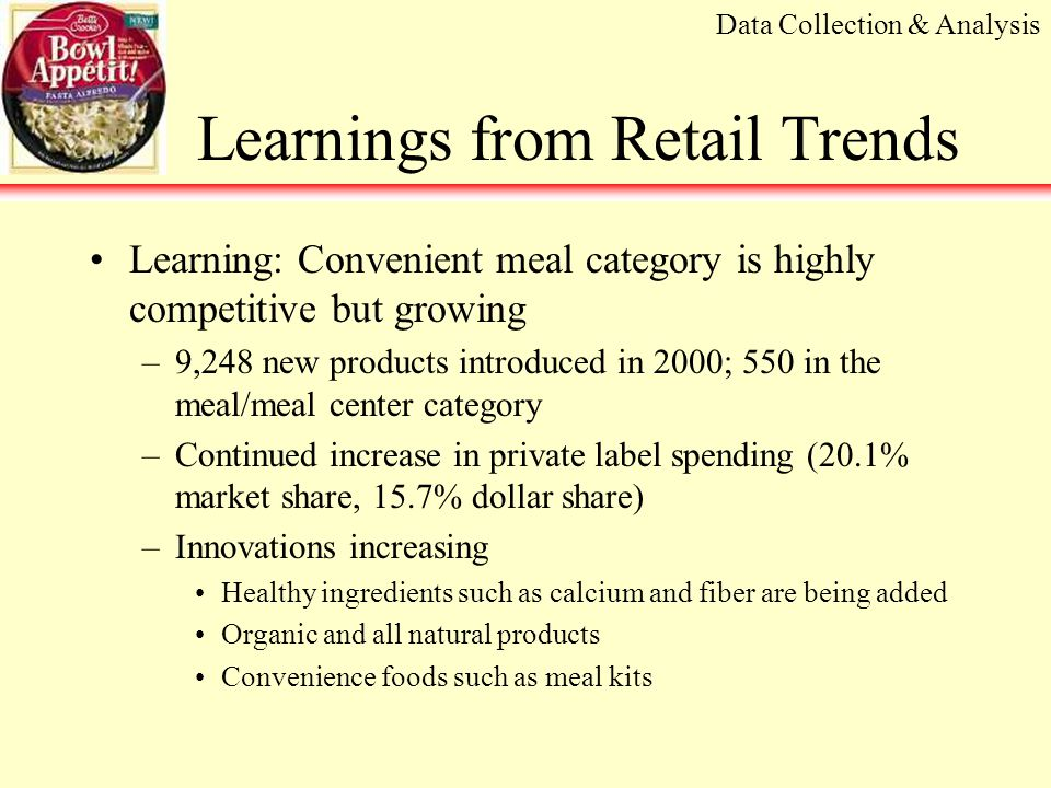 Pricing Strategy Position the product as the premium shelf-stable product in terms of quality, convenience and portion size –Set selling price higher than Bowl Appétit.