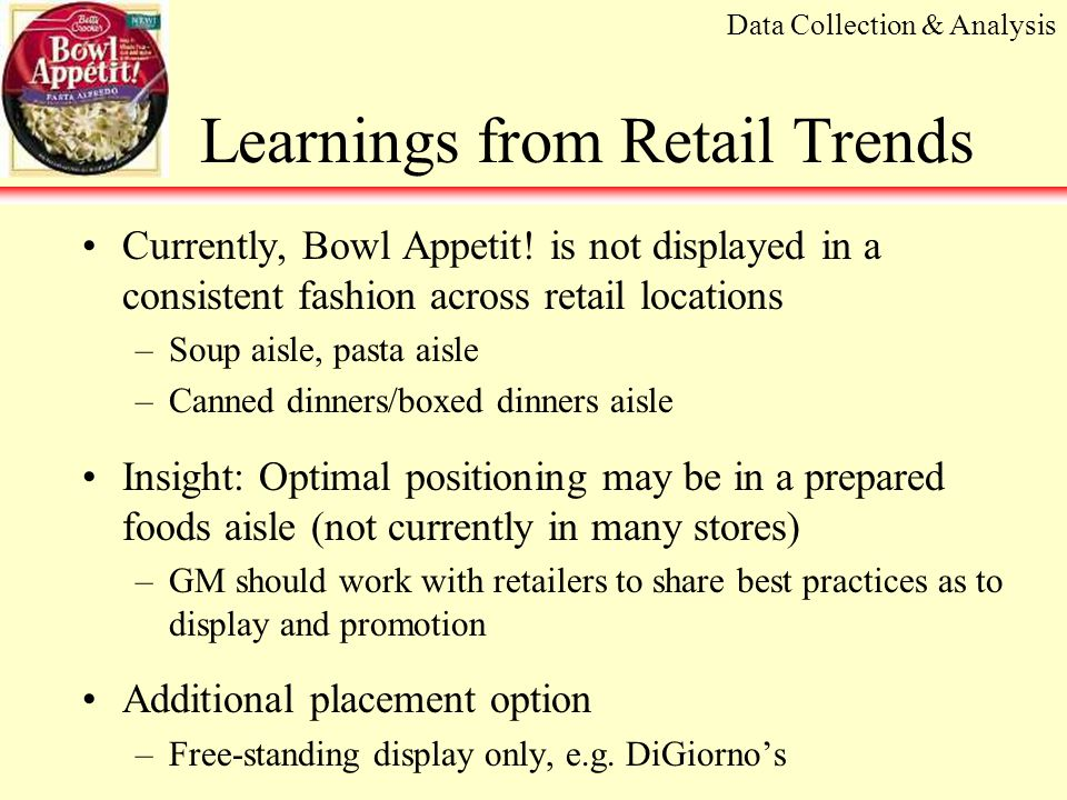 Learnings from Retail Trends Currently, Bowl Appetit.