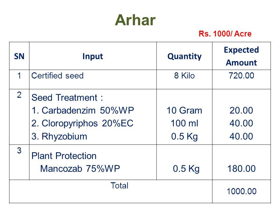 Arhar Rs.
