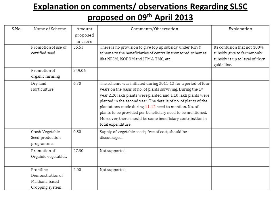 Explanation on comments/ observations Regarding SLSC proposed on 09 th April 2013 S.No.Name of Scheme Amount proposed in crore Comments/ObservationExplanation Promotion of use of certified seed.