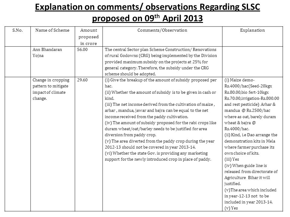 Explanation on comments/ observations Regarding SLSC proposed on 09 th April 2013 S.No.Name of Scheme Amount proposed in crore Comments/ObservationExplanation Ann Bhandaran Yojna 56.00 The central Sector plan Scheme Construction/ Renovations of rural Godowns (CRG) being implemented by the Division provided maximum subsidy on the projects at 25% for general category.