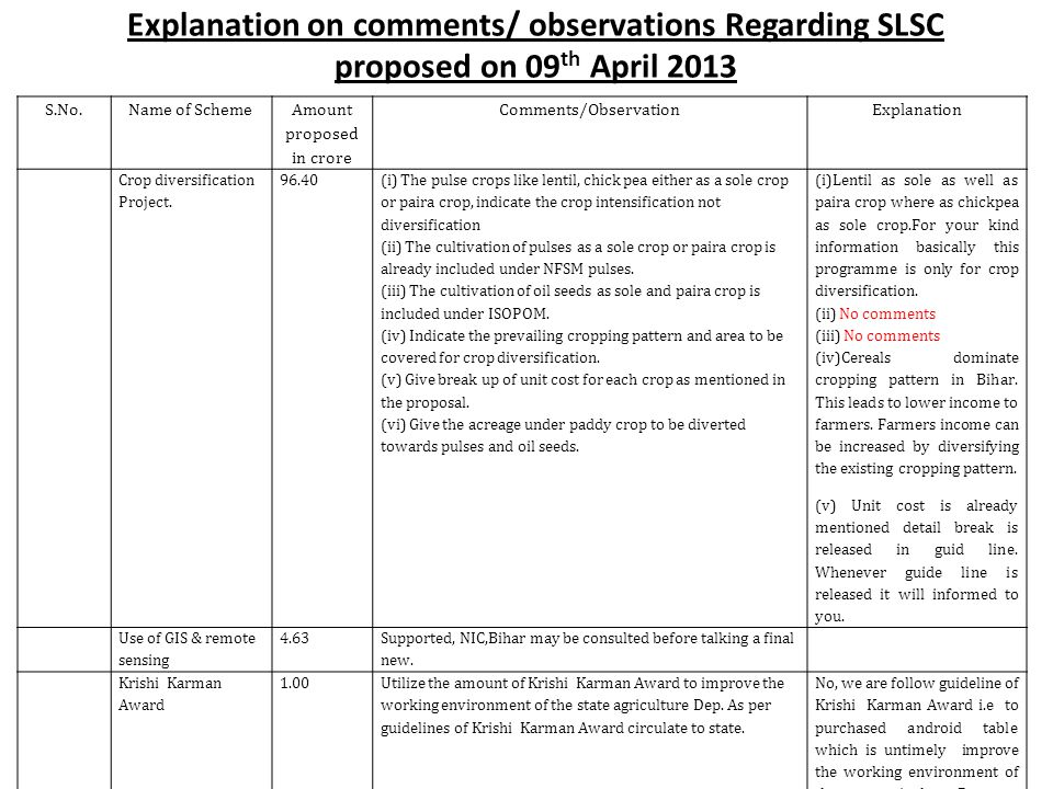 Explanation on comments/ observations Regarding SLSC proposed on 09 th April 2013 S.No.Name of Scheme Amount proposed in crore Comments/ObservationExplanation Crop diversification Project.