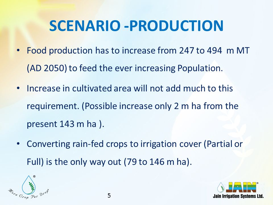 SCENARIO -PRODUCTION Food production has to increase from 247 to 494 m MT (AD 2050) to feed the ever increasing Population.