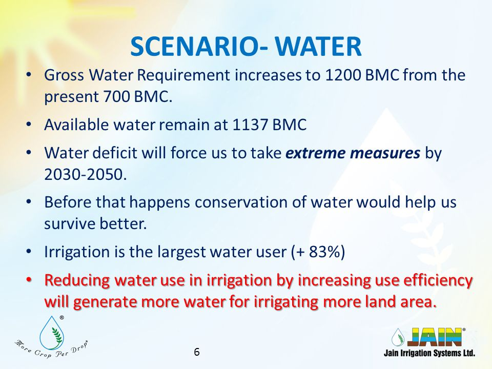 SCENARIO- WATER Gross Water Requirement increases to 1200 BMC from the present 700 BMC.
