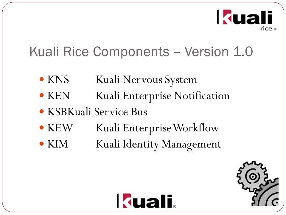 Kuali Rice Components – Version 1.0 KNSKuali Nervous System KENKuali Enterprise Notification KSBKuali Service Bus KEWKuali Enterprise Workflow KIM Kuali Identity Management