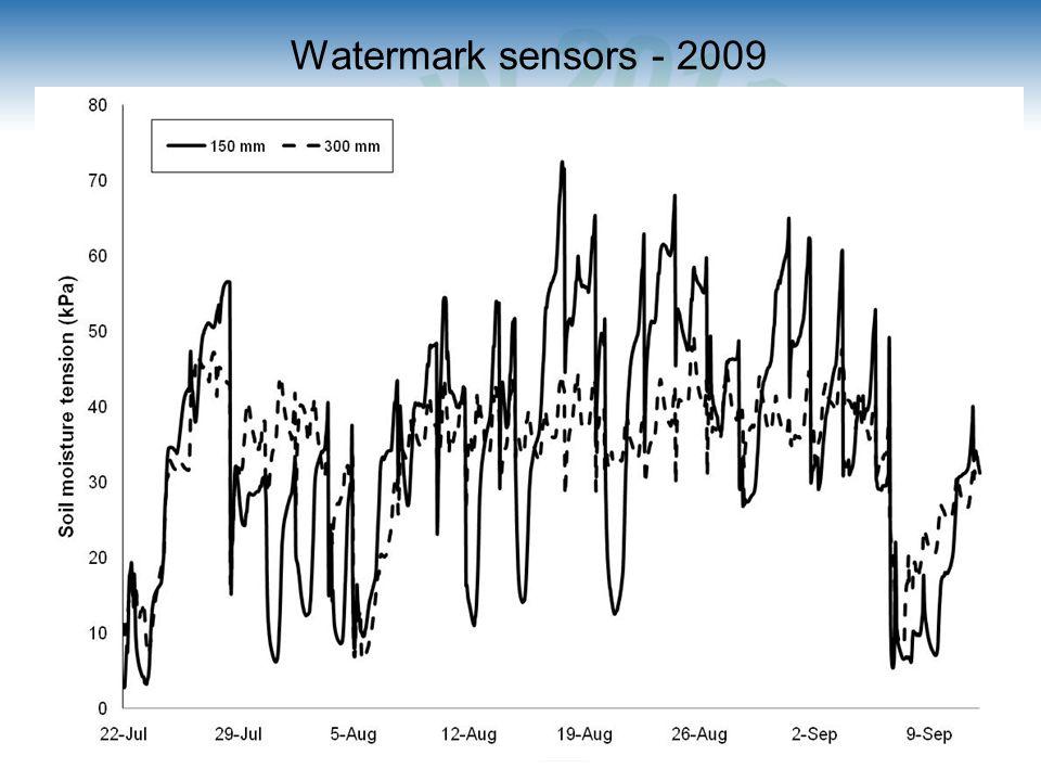 Watermark sensors - 2009