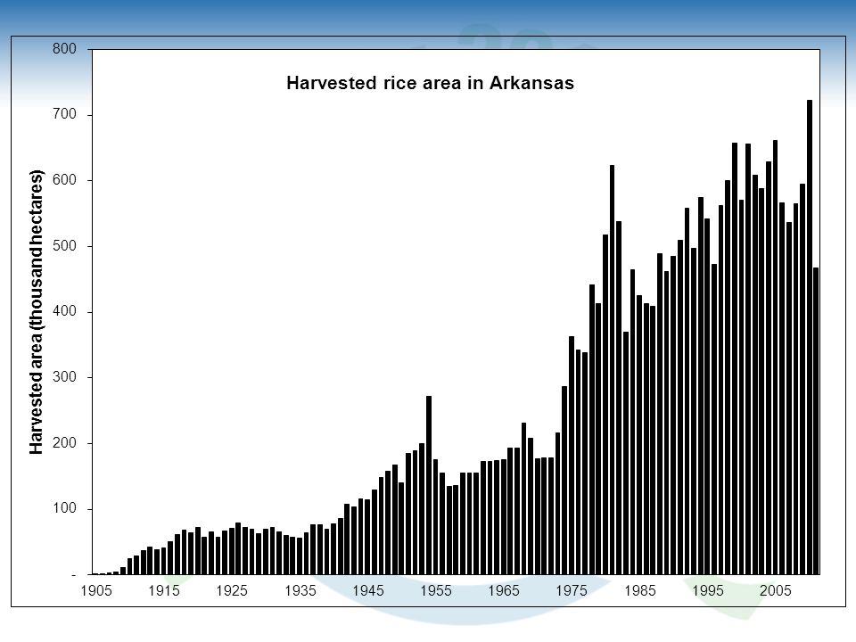 (from www.anrc.arkansas.gov)