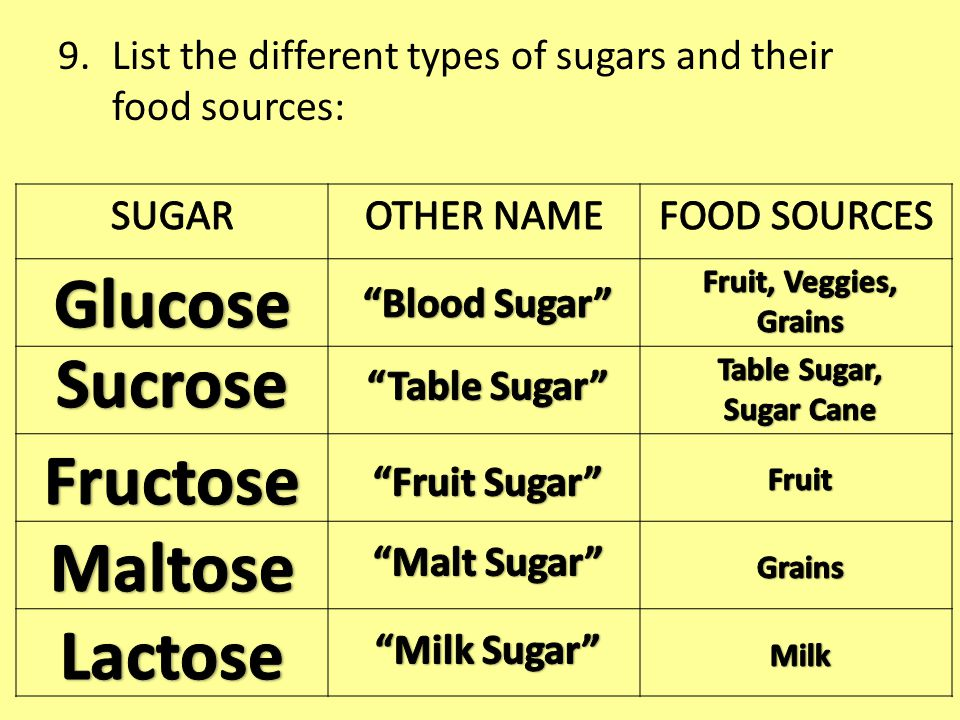9.List the different types of sugars and their food sources: