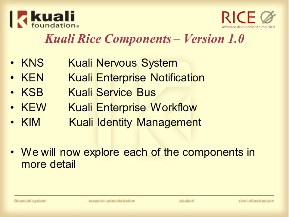 Kuali Rice Components – Version 1.0 KNSKuali Nervous System KENKuali Enterprise Notification KSBKuali Service Bus KEWKuali Enterprise Workflow KIM Kuali Identity Management We will now explore each of the components in more detail