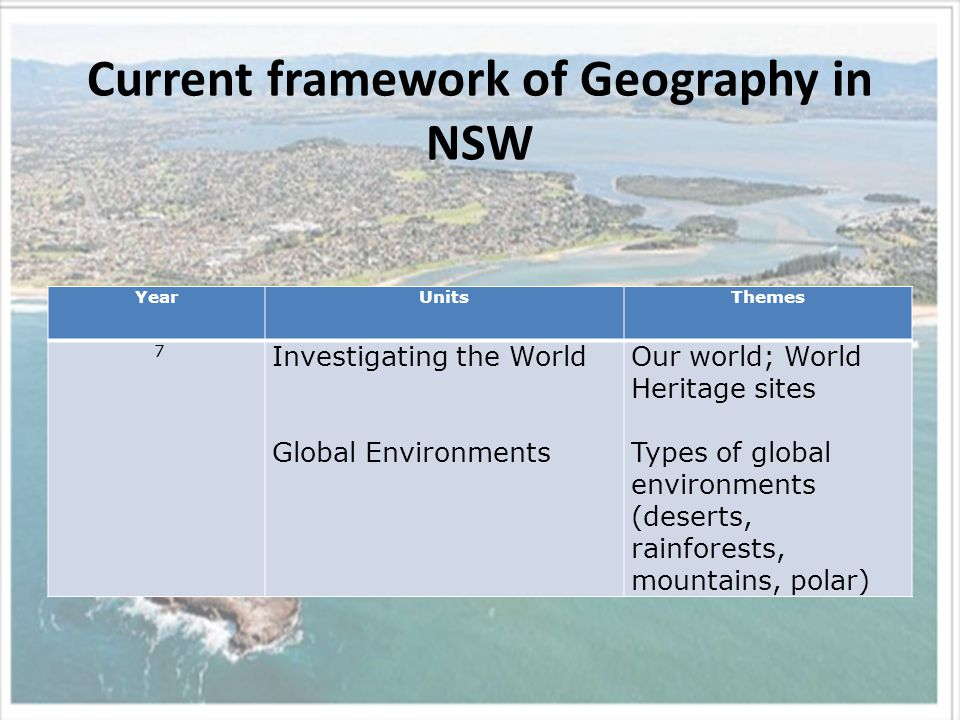 Current framework of Geography in NSW YearUnitsThemes 7 Investigating the World Global Environments Our world; World Heritage sites Types of global environments (deserts, rainforests, mountains, polar)