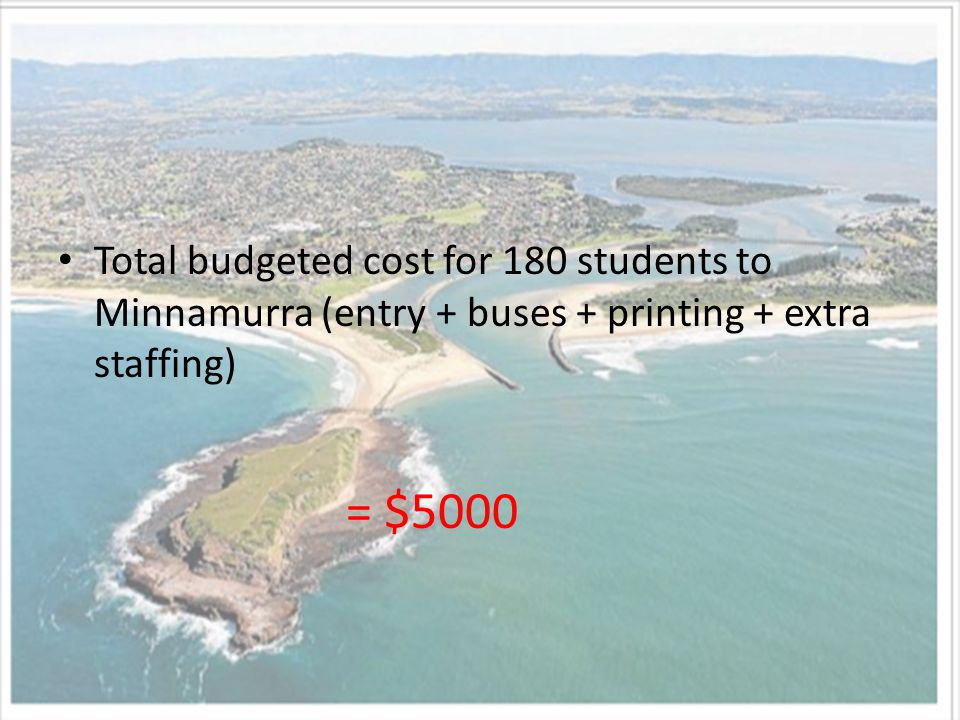 Total budgeted cost for 180 students to Minnamurra (entry + buses + printing + extra staffing) = $5000