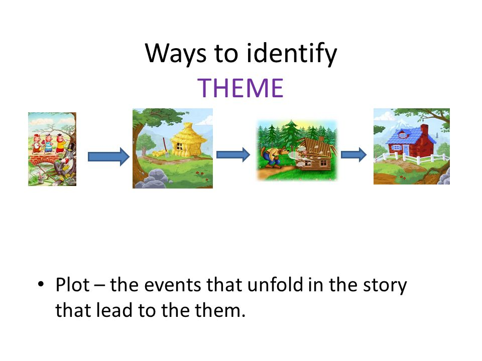 Ways to identify THEME Plot – the events that unfold in the story that lead to the them.