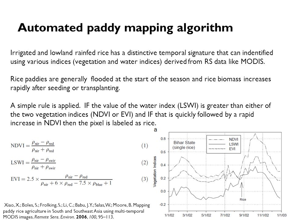 Automated paddy mapping algorithm Irrigated and lowland rainfed rice has a distinctive temporal signature that can indentified using various indices (vegetation and water indices) derived from RS data like MODIS.