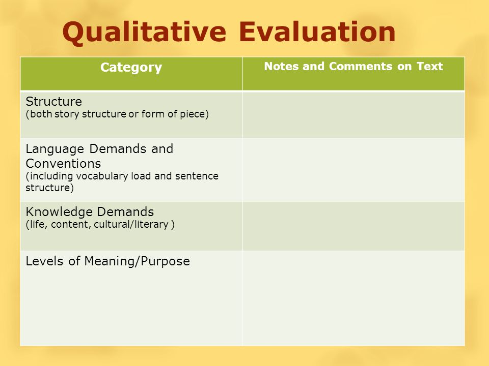 Qualitative Evaluation Category Notes and Comments on Text Structure (both story structure or form of piece) Language Demands and Conventions (including vocabulary load and sentence structure) Knowledge Demands (life, content, cultural/literary ) Levels of Meaning/Purpose