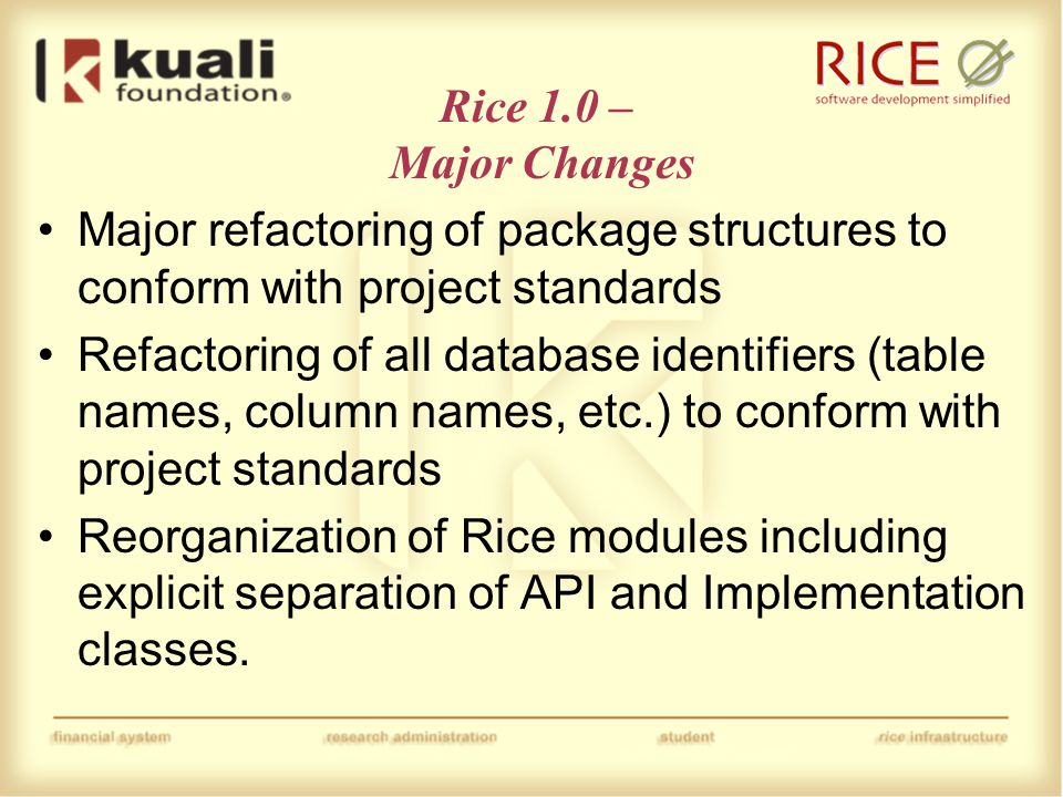 Rice 1.0 – Major Changes Implementation of Kuali Identity Management Module −Replacement of existing identity services supplied by KEW −Integration of KIM authz into other modules of Rice (most notably KNS and KEW) −Created a Kuali CAS Server which integrates with KIM