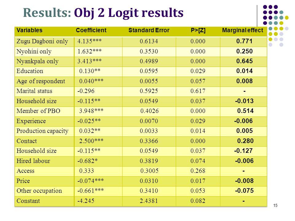 Results: Obj 2 Logit results : 15