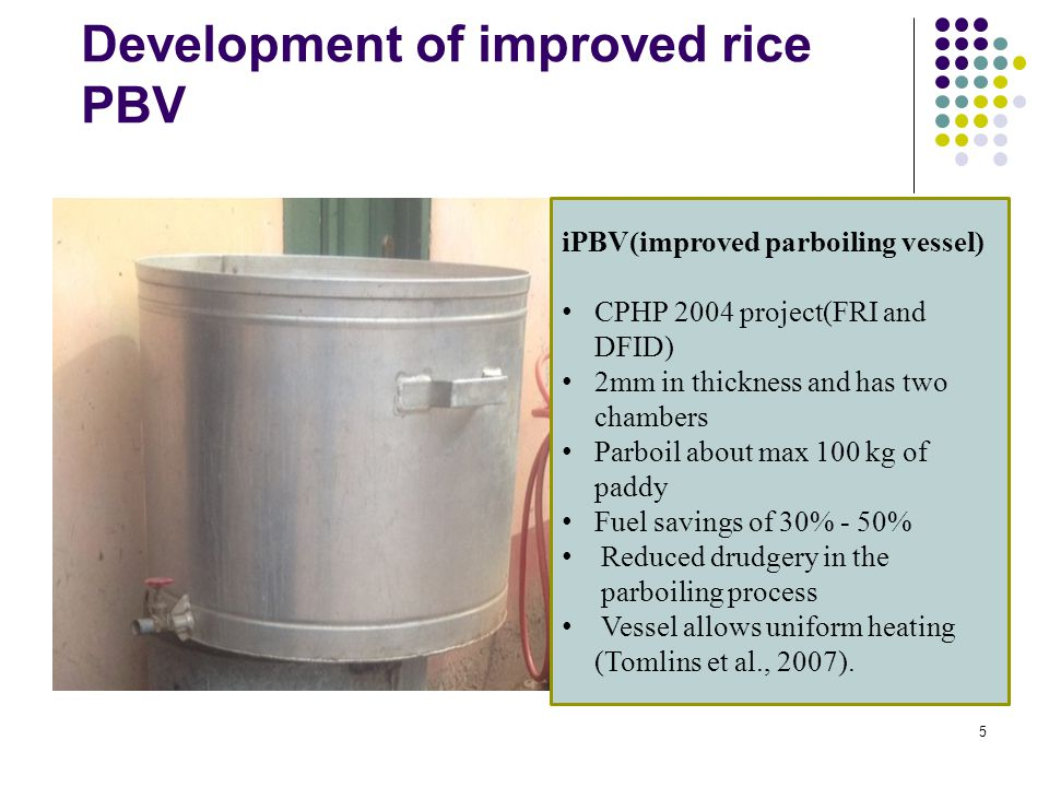Objective of the Study Assess the impact of an improved rice PBV adoption on household income in Northern region of Ghana.