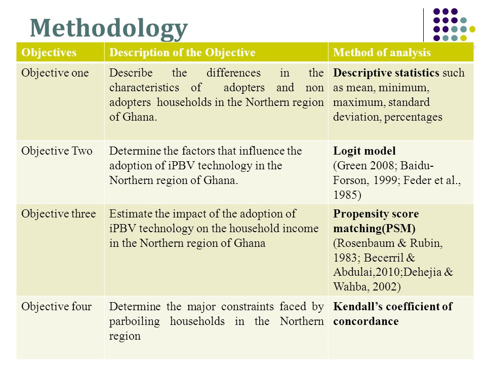 Methodology 7 ObjectivesDescription of the ObjectiveMethod of analysis Objective oneDescribe the differences in the characteristics of adopters and non adopters households in the Northern region of Ghana.