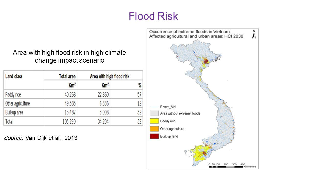 Flood Risk Area with high flood risk in high climate change impact scenario Source: Van Dijk et al., 2013
