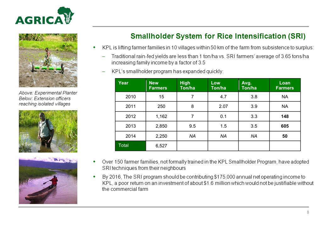 8 Smallholder System for Rice Intensification (SRI)  KPL is lifting farmer families in 10 villages within 50 km of the farm from subsistence to surplus: –Traditional rain-fed yields are less than 1 ton/ha vs.