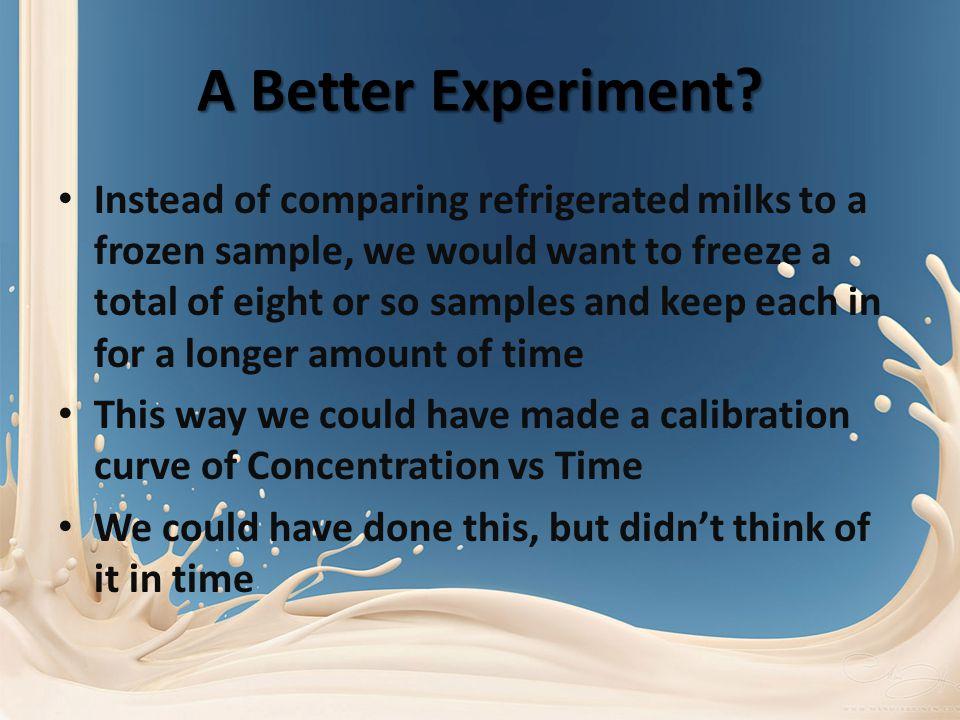 A Better Experiment.