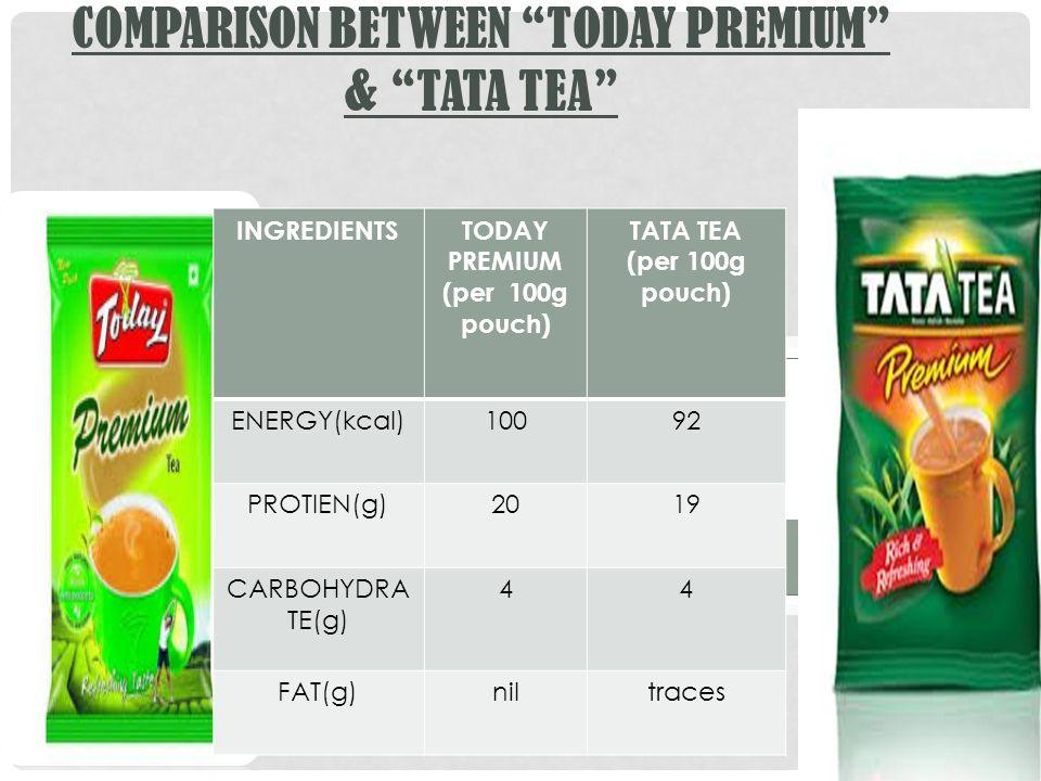 "COMPARISON BETWEEN ""TODAY PREMIUM"" & ""TATA TEA"" INGREDIENTSTODAY PREMIUM (per 100g pouch) TATA TEA (per 100g pouch) ENERGY(kcal)10092 PROTIEN(g)2019 C"